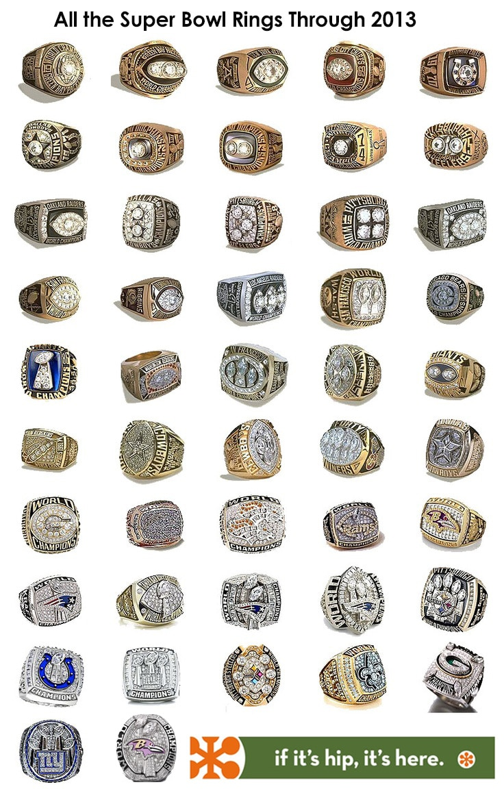 Who Gets Nfl Super Bowl Rings