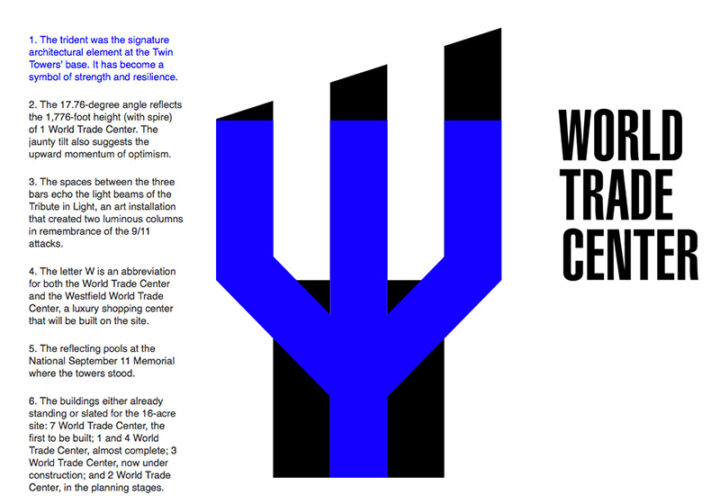 In Defense of Landor's New World Trade Center Logo and Its 6 Symbolic Meanings