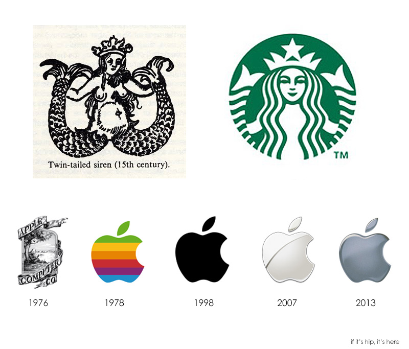 The Evolution of the Starbucks Logo  The Design Inspiration