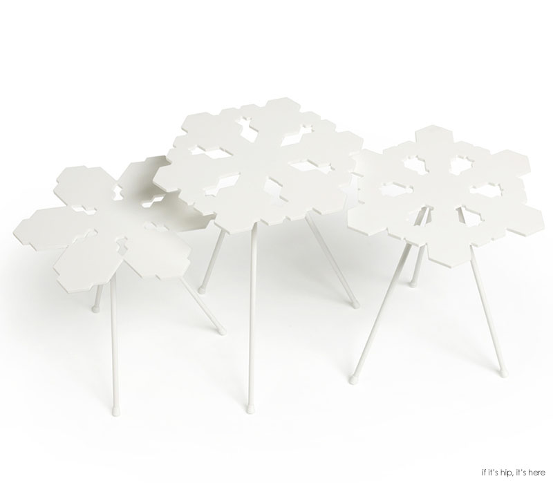 snowflakes tables OFFECT IIHIH