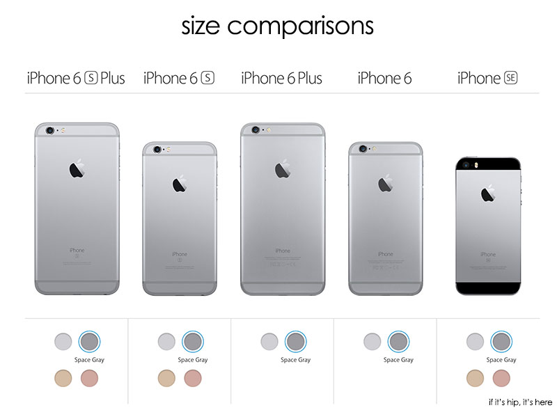 size of iphone 5s iphone 5s vs iphone 5c how the specs