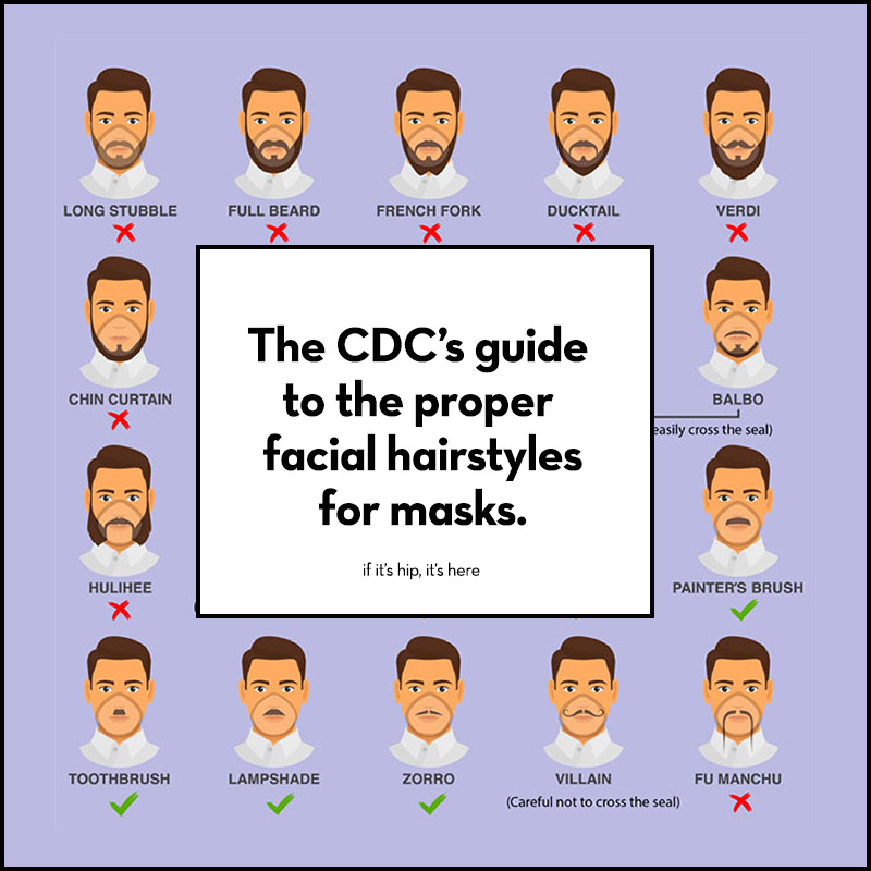 CDC guidelines to facial hair for face masks
